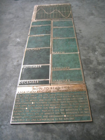 Description plate monthly standing points